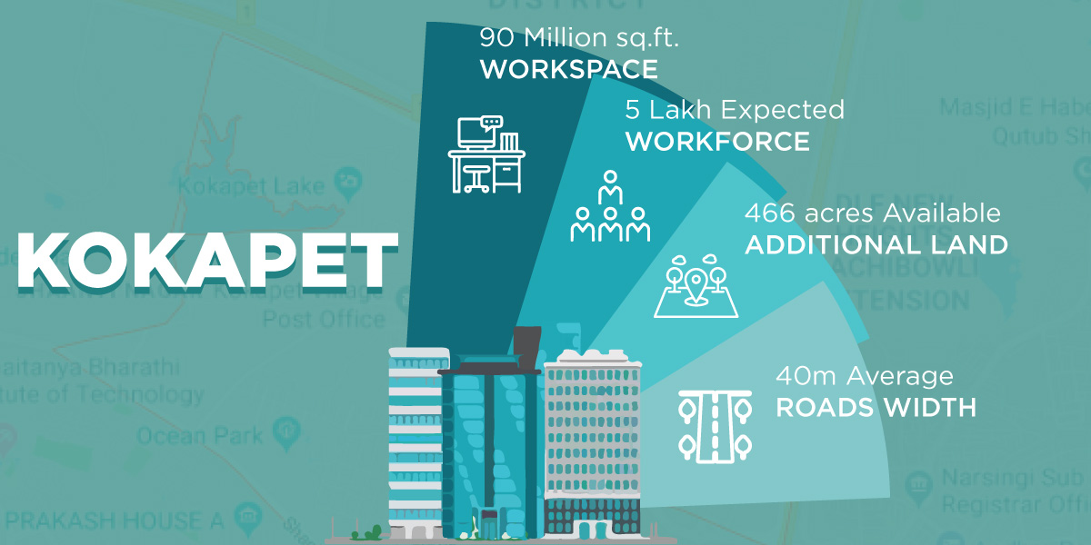 KOKAPET, Telangana's next-generation IT destination